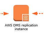 AWS Database Migration Service(DMS)入門 その3(データ移行編)